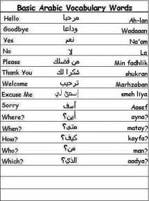 Learn Arabic Vocabulary Words for Greetings, Family, and More!