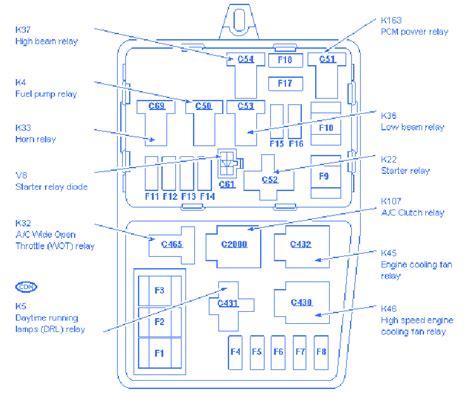 Ford Pace Arrow Fuse Box Block Circuit Breaker