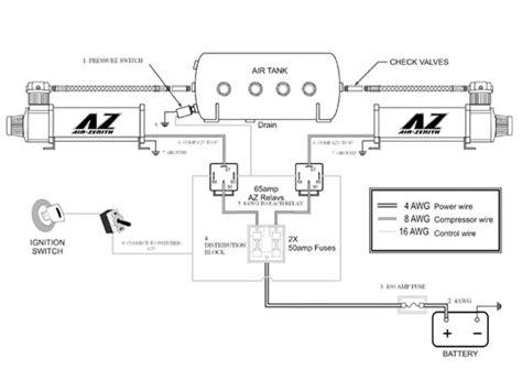 High Output Compressors Air Zenith Compressor