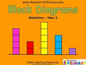 Block Diagrams - Statistics