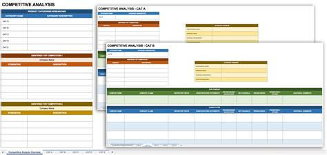 Competitor Product Analysis Template Excel by Free Marketing Plan Templates For Excel Smartsheet