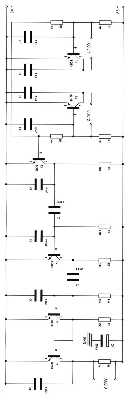 Index Comm Ion Photon Metal Detectors