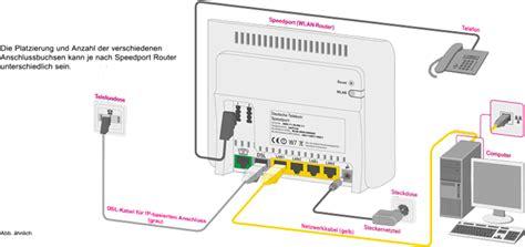 speedport telefon einrichten das k 246 nnen sie tun wenn keine dsl verbindung zust telekom hilft community