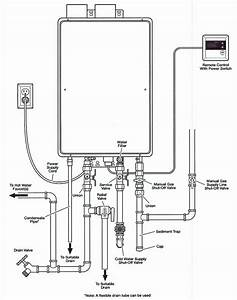 Rheem Tankless H95 Direct Vent Indoor Series Water Heater