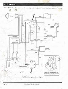 Ez Go Gas Golf Cart Wiring Diagram With 99 Ezgo Txt New