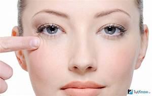 Яичный белок для лица от морщин