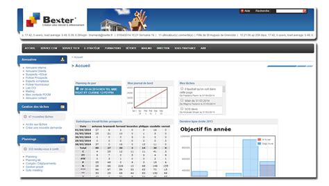 bureau virtuel lyon logiciel de gestion intranet extranet cms portail