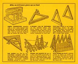 a frame building plans bring back the a frame quot the right shape at the right quot treehugger
