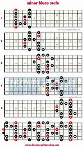 The 25  Best Blues Scale Ideas On Pinterest