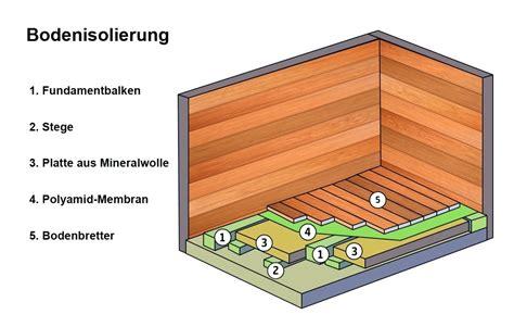 dach isolieren kosten innenarchitektur dach isolieren kosten