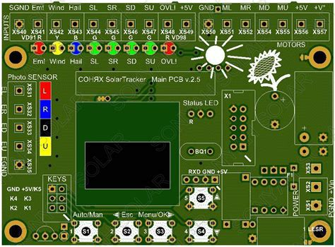 Поворотный механизм для солнечных панелей своими руками. Как сделать простой солнечный трекер пошаговая инструкция видео ЭкоТехника