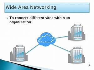 Wide Area Network  Wan