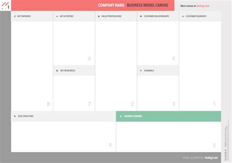 canvas key activities template ppt vizologi business model canvas template and business