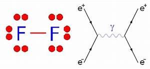 Electron Dot Diagram Of Fluorine : tikalon blog by dev gualtieri ~ A.2002-acura-tl-radio.info Haus und Dekorationen