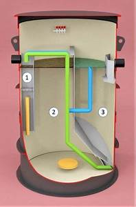 Vortex Eco System Sewage Treatment Plant