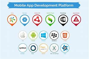 Image Gallery mobile apps development platform