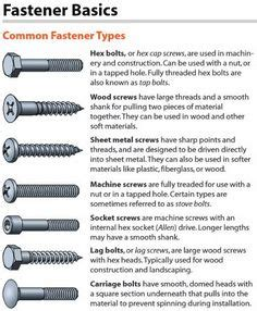 names  bolts nuts  screws