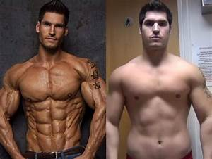 Natural Bodybuilding Rules