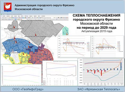 Зачем проводится актуализация схемы теплоснабжения города?