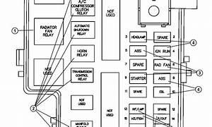 34 Mack Truck Fuse Box Diagram