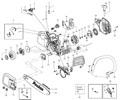 poulan p parts list  diagram type