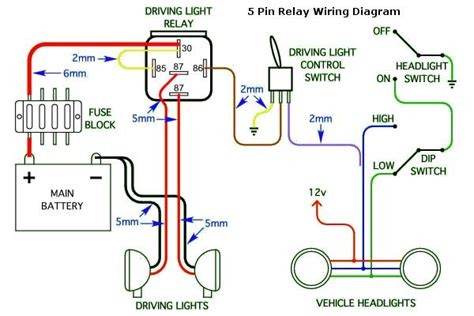 Pin Headlight Wiring Diagram For Cars Trucks Car