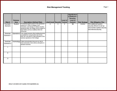 Risk And Mitigation Plan Template by Risk And Mitigation Plan Template Write Happy Ending