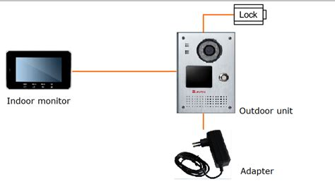 intercom for hotel single button calling door monitor with