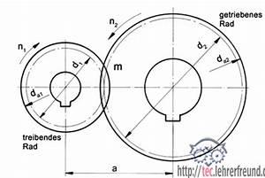 Norm Berechnen : stirnr der einstufiges getriebe tec lehrerfreund ~ Themetempest.com Abrechnung