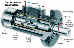 When Electric Motors Won U2019t Do