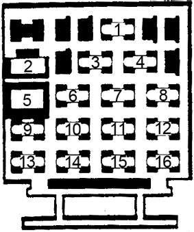 Chevrolet Cavalier Fuse Box Diagram Auto