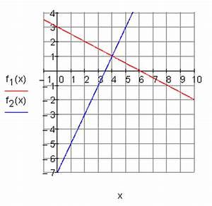 Lineare Funktionen Nullstelle Berechnen : l sungen lineare funktionen teil xii ~ Themetempest.com Abrechnung