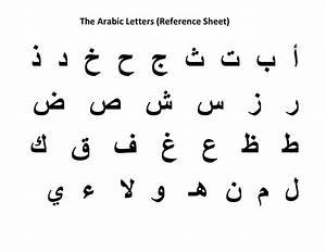 arabic alphabet sheets to learn activity shelter With learn arabic letters for kids