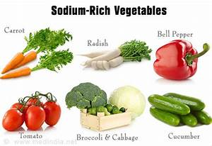 Sodium Rich Foods - Slideshow