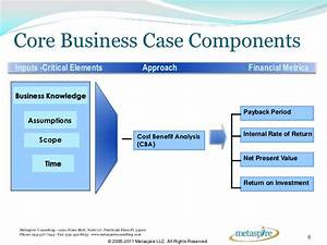 how to create an undisputable service management business case With presenting a business case template
