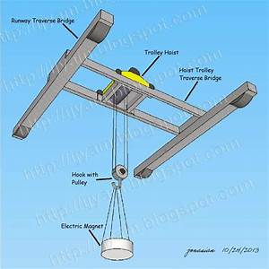 Trolly Bridge Crane Wiring Diagram