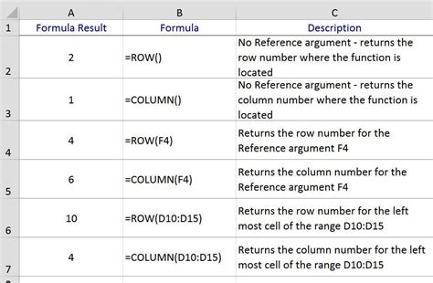 what is the purpose of rows in an excel sheet find data with excel s row and column functions