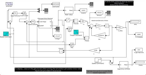 Dc Series Motor Control