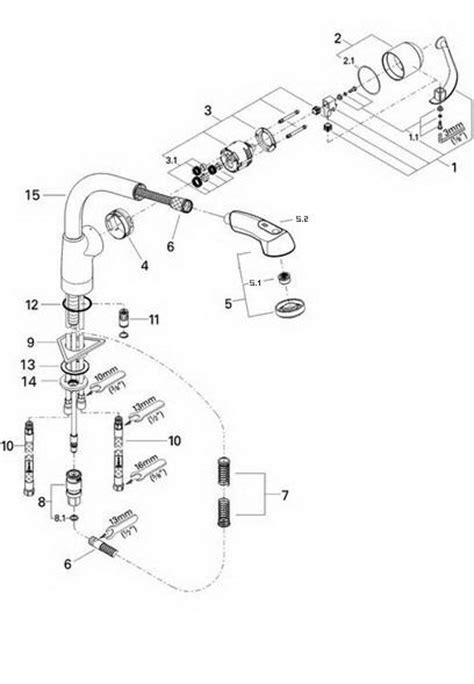grohe kitchen faucet parts diagram