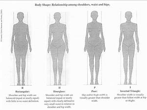 Body Shape Assessment Scale Bsas  U00a9  2006   These Images