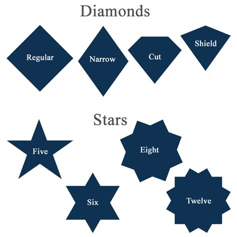 CSS Shapes  Diamond and Star