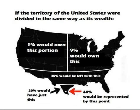 The United States is an oligarchy, not a democracy › World ...