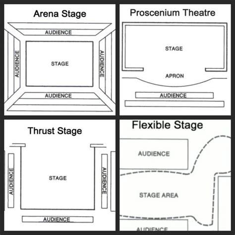 types  stage google search scenografi