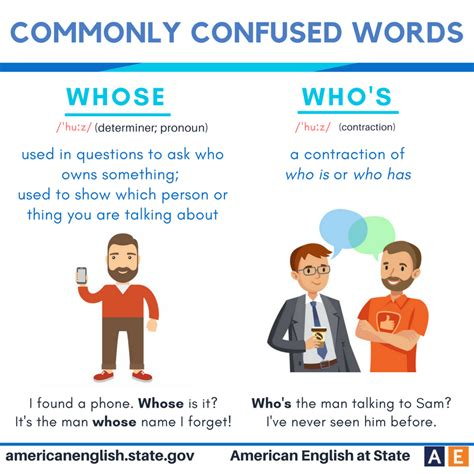 Commonly Confused Words Whose Vs Who's  Inglés  Pinterest  English, Learning English And