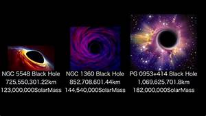 Black Hole size and Mass Comparison - YouTube