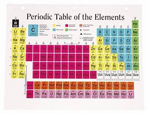 Which Ratio Is Given By The Chemical Formula For A