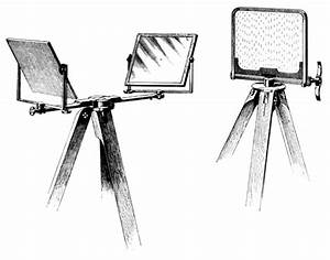 United States Army Signal Corps Heliograph 1888  Duplex Mo