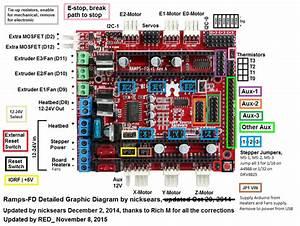 32 Bit 3d Printer Board Comparison Chart