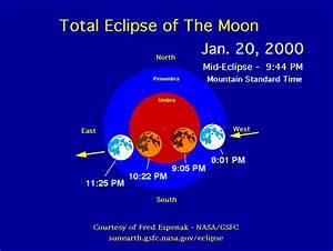 Total Lunar Eclipse  Jan  20