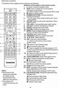 Changhong Electronics Gcbltv33u Remote Control User Manual